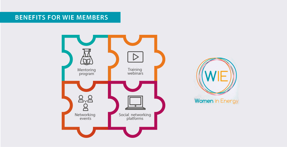 Benefits for Woman in Energy Members